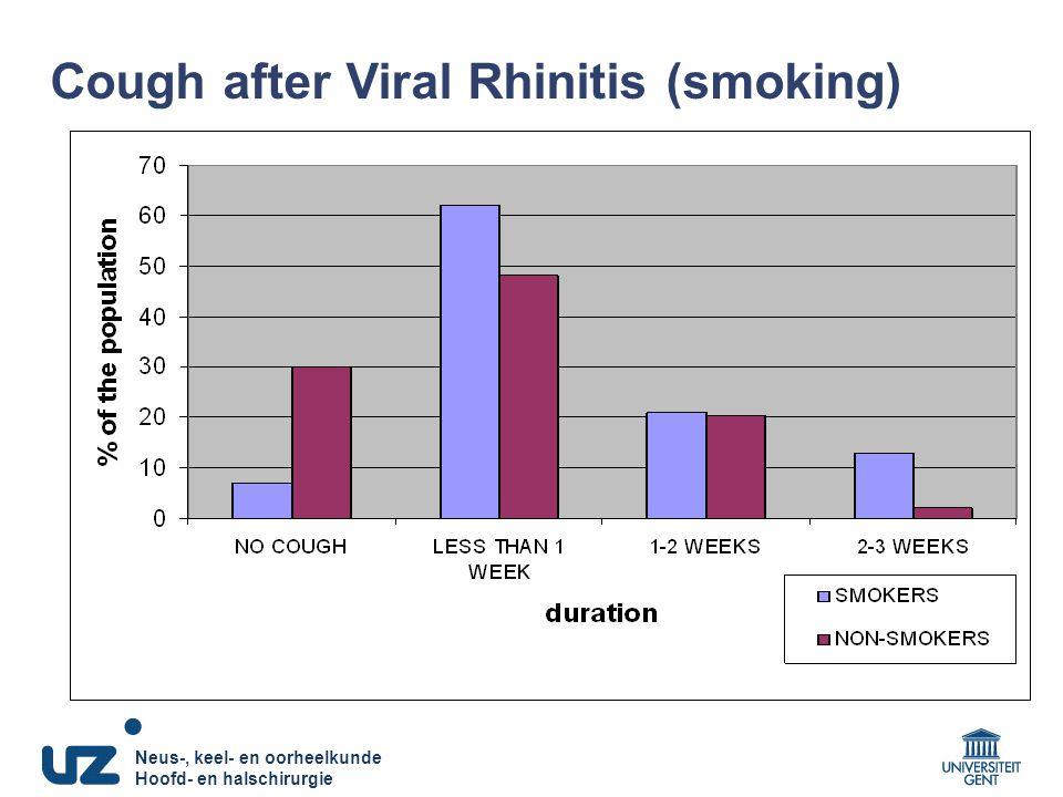 Neus-, keel- en oorheelkunde Hoofd- en halschirurgie Cough after Viral Rhinitis (smoking)