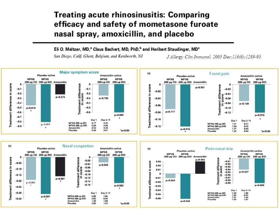 Neus-, keel- en oorheelkunde Hoofd- en halschirurgie J Allergy Clin Immunol. 2005 Dec;116(6):1289-95.