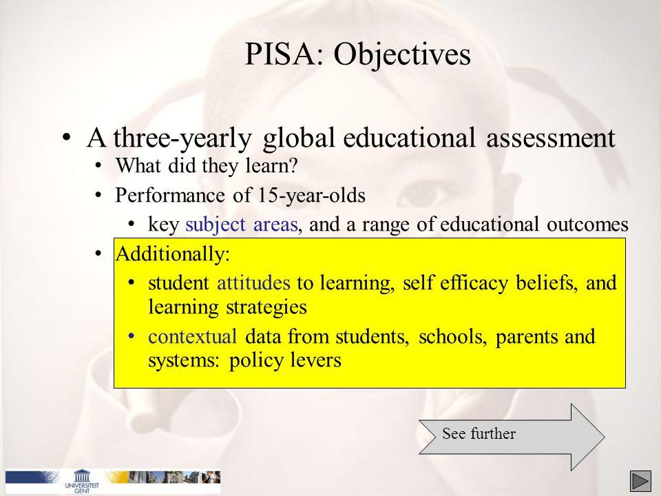 PISA 20002003200620092012 Reading Maths Science Problem solving ICT literacy Attitudes towards sciences ERA