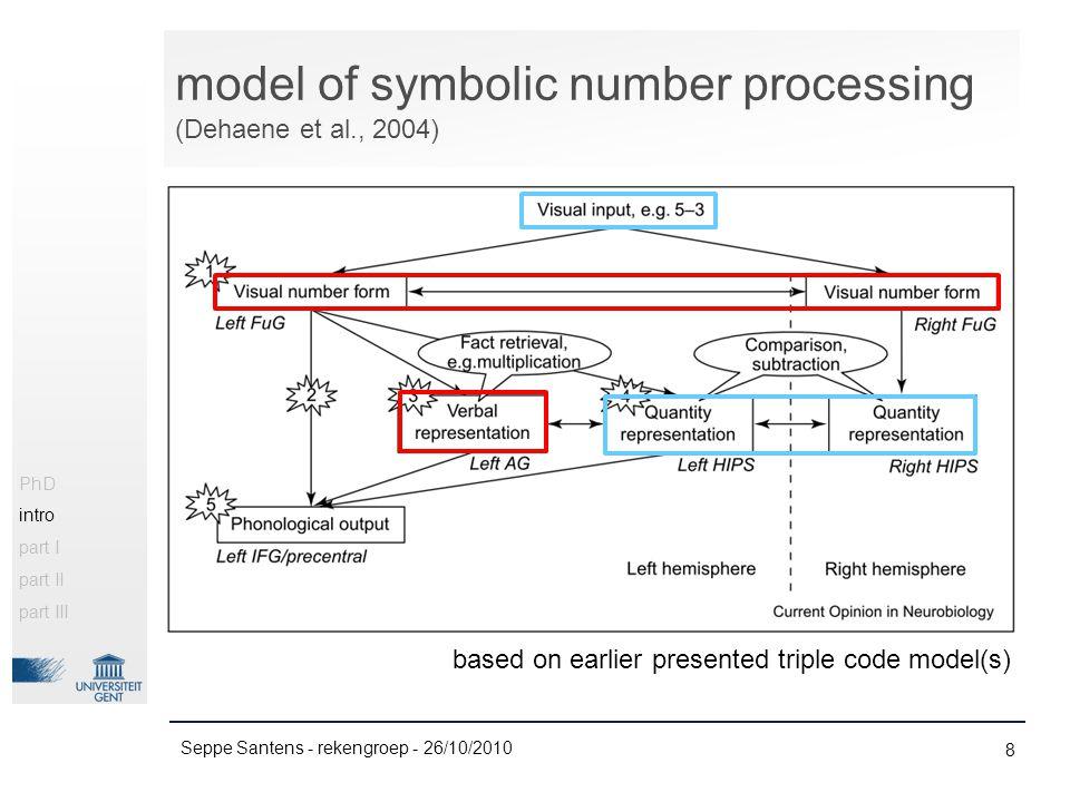 model of symbolic number processing (Dehaene et al., 2004) 8 Seppe Santens - rekengroep - 26/10/2010 based on earlier presented triple code model(s) PhD intro part I part II part III