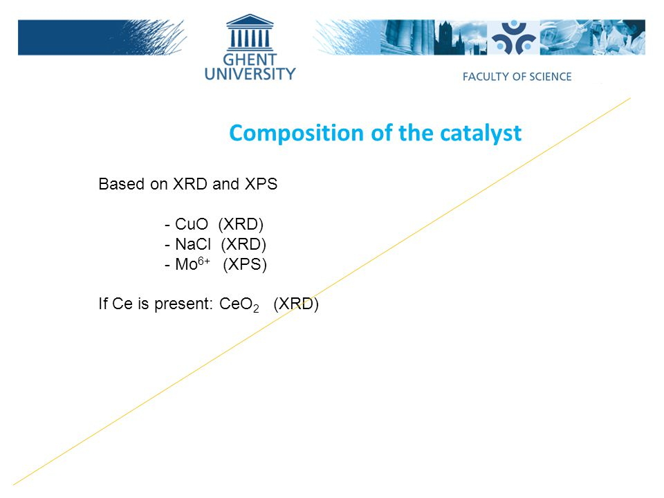 Composition of the catalyst Based on XRD and XPS - CuO (XRD) - NaCl (XRD) - Mo 6+ (XPS) If Ce is present: CeO 2 (XRD)
