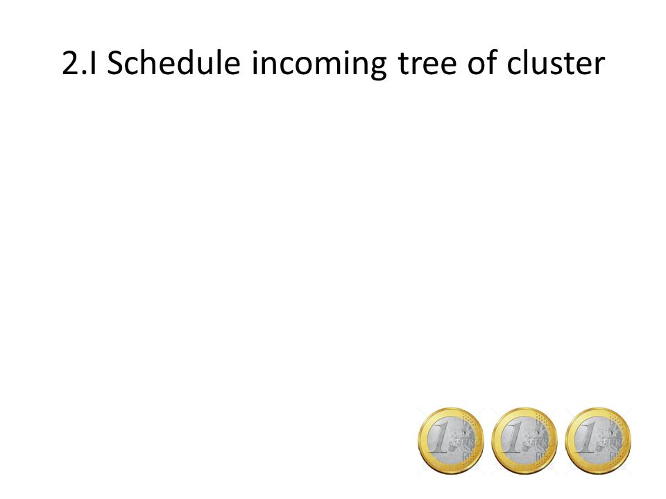 2.I Schedule incoming tree of cluster