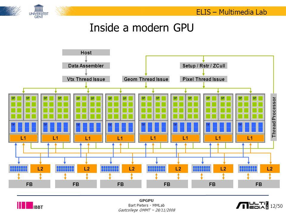 12/50 ELIS – Multimedia Lab GPGPU Bart Pieters - MMLab Gastcollege OMMT – 28/11/2008 Inside a modern GPU L2 FB SP L1 TF Thread Processor Vtx Thread Is