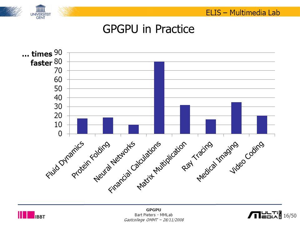 16/50 ELIS – Multimedia Lab GPGPU Bart Pieters - MMLab Gastcollege OMMT – 28/11/2008 GPGPU in Practice