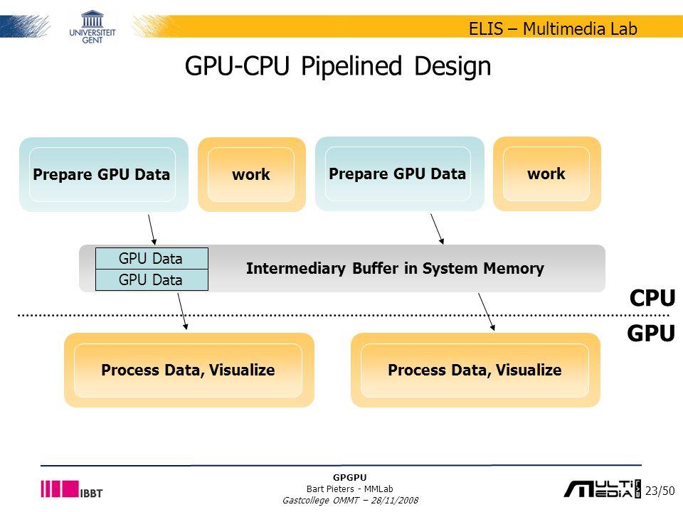 23/50 ELIS – Multimedia Lab GPGPU Bart Pieters - MMLab Gastcollege OMMT – 28/11/2008 Intermediary Buffer in System Memory GPU-CPU Pipelined Design CPU GPU GPU Data workPrepare GPU Data workPrepare GPU Data Process Data, Visualize