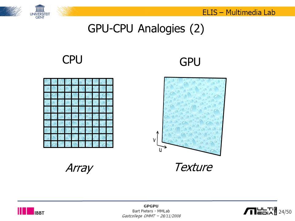 24/50 ELIS – Multimedia Lab GPGPU Bart Pieters - MMLab Gastcollege OMMT – 28/11/2008 GPU-CPU Analogies (2) CPU GPU Array Texture