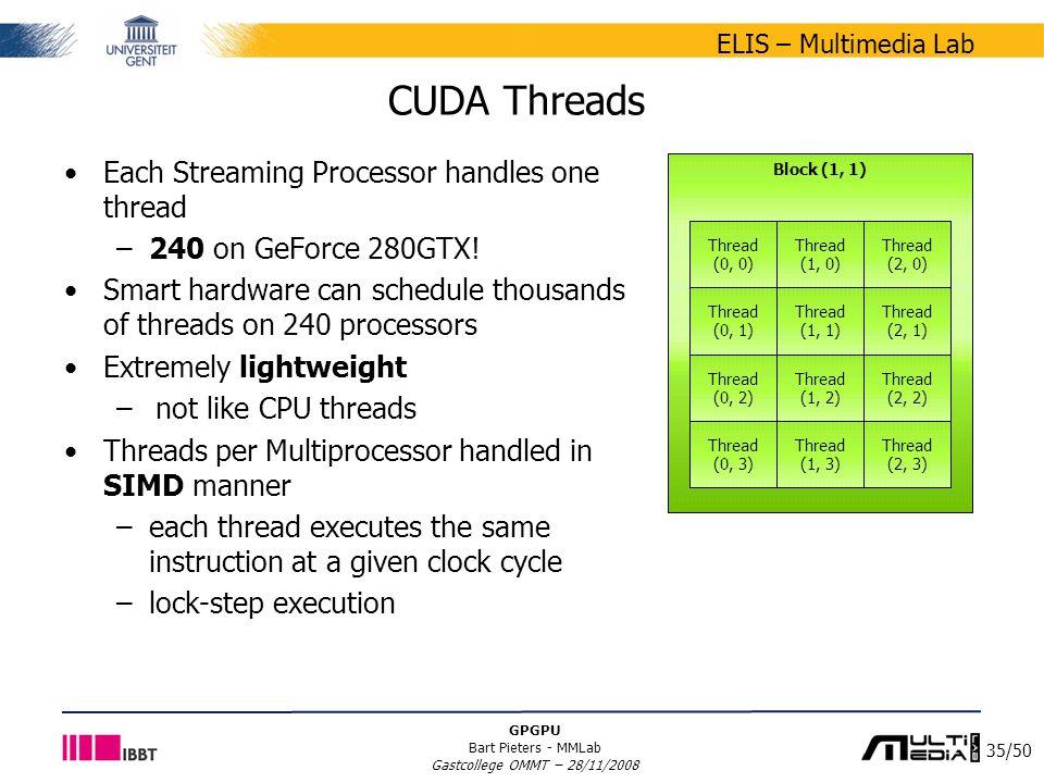 35/50 ELIS – Multimedia Lab GPGPU Bart Pieters - MMLab Gastcollege OMMT – 28/11/2008 CUDA Threads Each Streaming Processor handles one thread –240 on GeForce 280GTX.