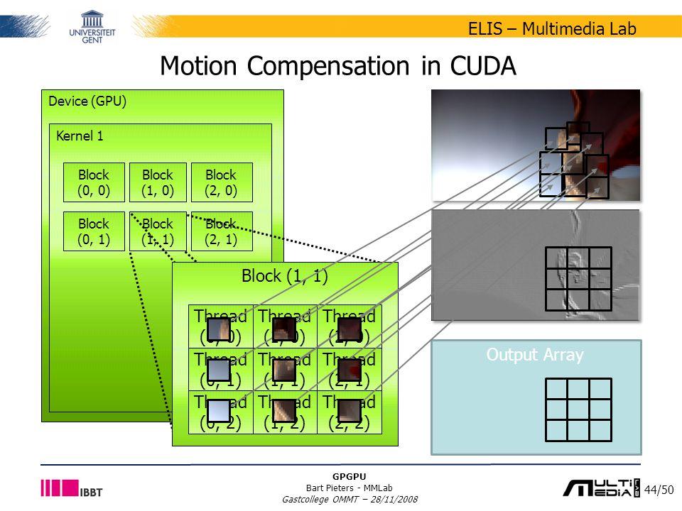 44/50 ELIS – Multimedia Lab GPGPU Bart Pieters - MMLab Gastcollege OMMT – 28/11/2008 Output Array Motion Compensation in CUDA Device (GPU) Kernel 1 Block (0, 0) Block (1, 0) Block (0, 1) Block (1, 1) Block (2, 0) Block (2, 1) Block (1, 1) Thread (0, 0) Thread (1, 0) Thread (2, 0) Thread (0, 1) Thread (1, 1) Thread (2, 1) Thread (0, 2) Thread (1, 2) Thread (2, 2)