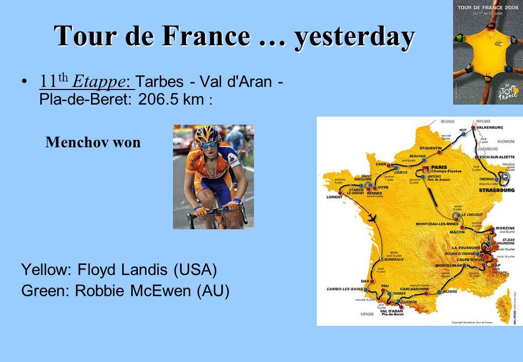 Tour de France … yesterday 11 th Etappe: Tarbes - Val d'Aran - Pla-de-Beret: 206.5 km : Menchov won Yellow: Floyd Landis (USA) Green: Robbie McEwen (A
