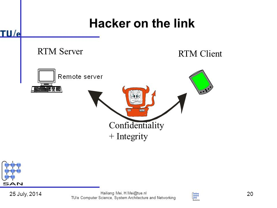 25 July, 2014 Hailiang Mei, TU/e Computer Science, System Architecture and Networking 20 Hacker on the link RTM Client RTM Server Confidentiality + Integrity