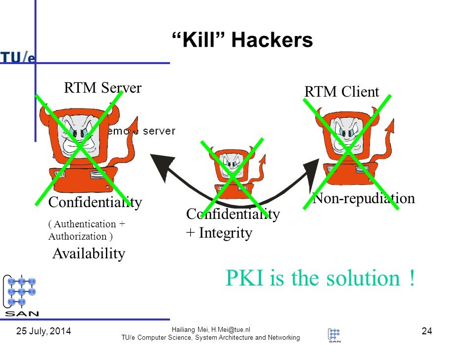 25 July, 2014 Hailiang Mei, TU/e Computer Science, System Architecture and Networking 24 Kill Hackers RTM Client RTM Server Confidentiality + Integrity Non-repudiation Confidentiality ( Authentication + Authorization ) Availability PKI is the solution !