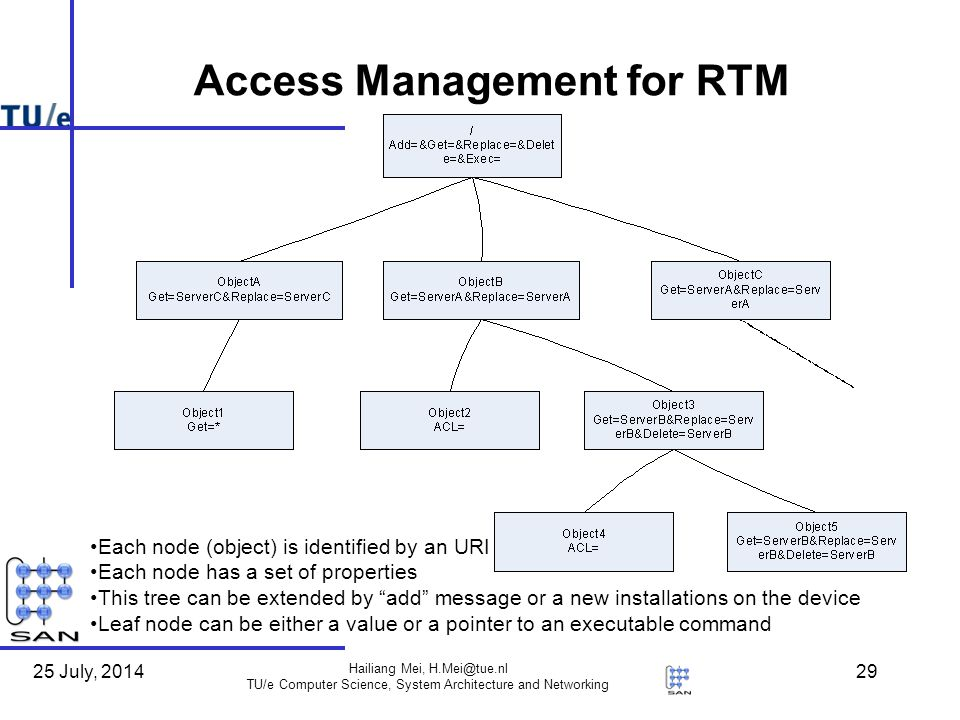 25 July, 2014 Hailiang Mei, TU/e Computer Science, System Architecture and Networking 29 Access Management for RTM Each node (object) is identified by an URI Each node has a set of properties This tree can be extended by add message or a new installations on the device Leaf node can be either a value or a pointer to an executable command