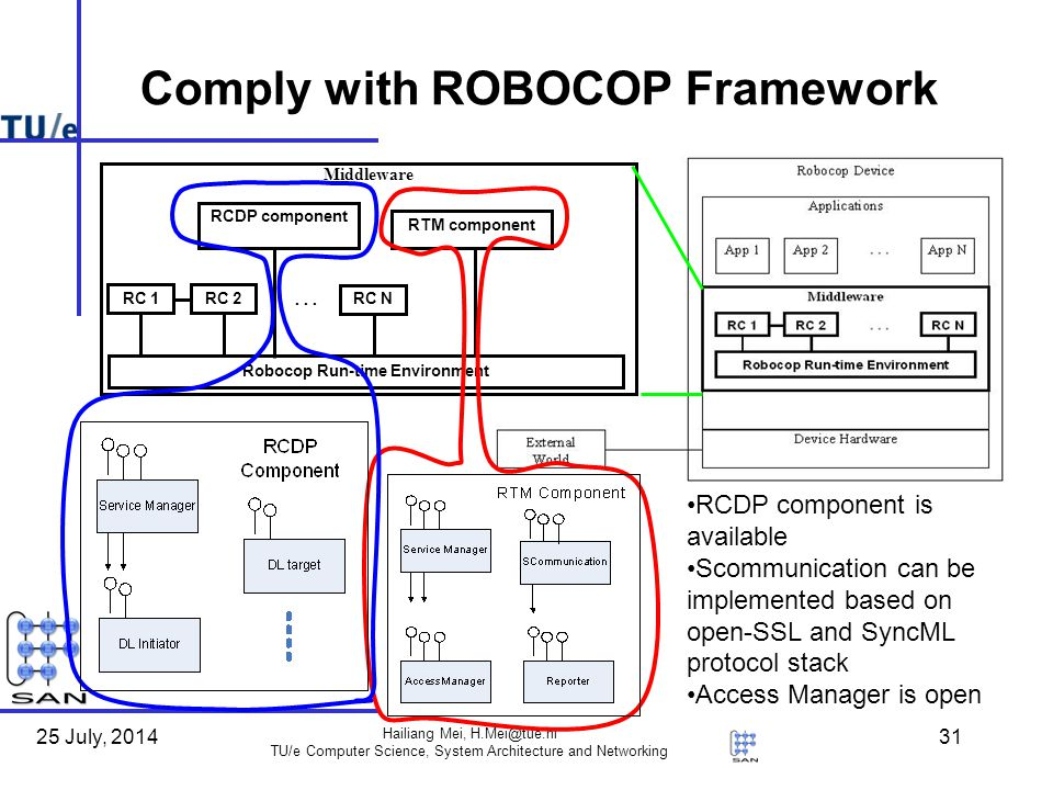 25 July, 2014 Hailiang Mei, TU/e Computer Science, System Architecture and Networking 31 Comply with ROBOCOP Framework OS/drivers RCDP component is available Scommunication can be implemented based on open-SSL and SyncML protocol stack Access Manager is open Middleware RTM component RC N...