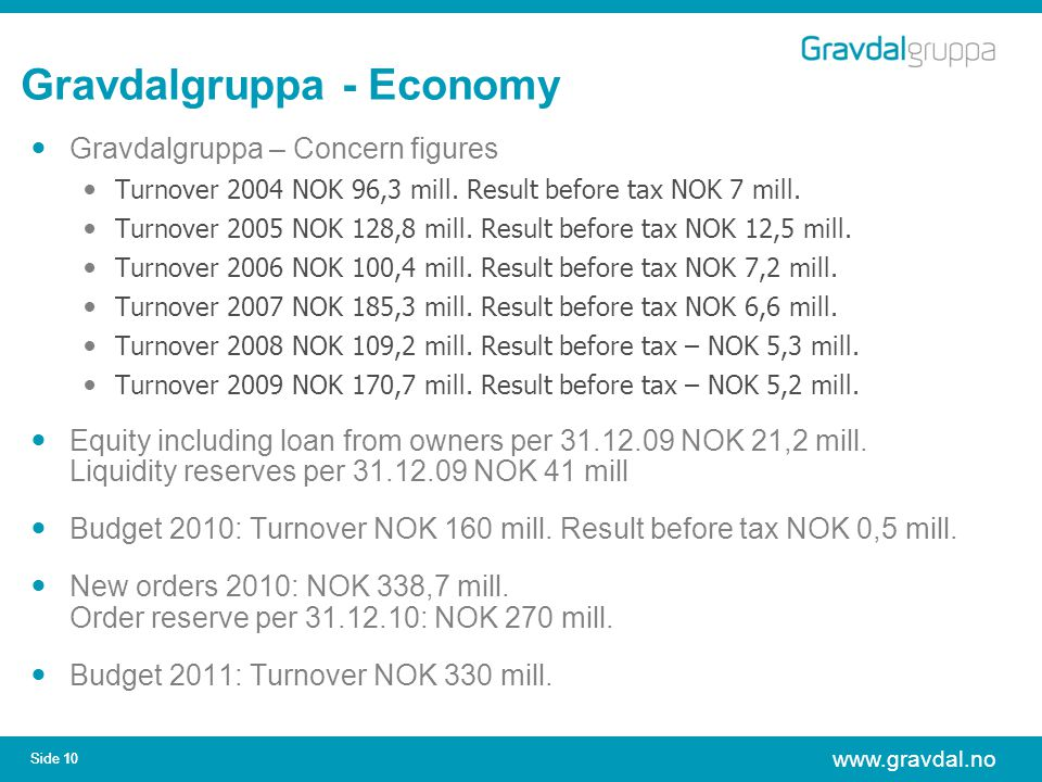 www.gravdal.no Side 10 Gravdalgruppa - Economy Gravdalgruppa – Concern figures Turnover 2004 NOK 96,3 mill.