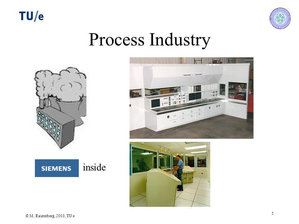 © M. Rauterberg, 2003, TU/e 5 Process Industry inside