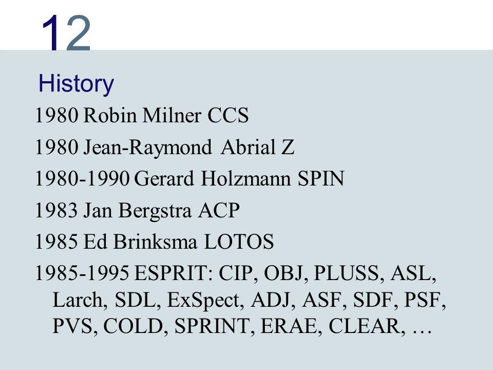 1212 History 1980 Robin Milner CCS 1980 Jean-Raymond Abrial Z 1980-1990 Gerard Holzmann SPIN 1983 Jan Bergstra ACP 1985 Ed Brinksma LOTOS 1985-1995 ESPRIT: CIP, OBJ, PLUSS, ASL, Larch, SDL, ExSpect, ADJ, ASF, SDF, PSF, PVS, COLD, SPRINT, ERAE, CLEAR, …