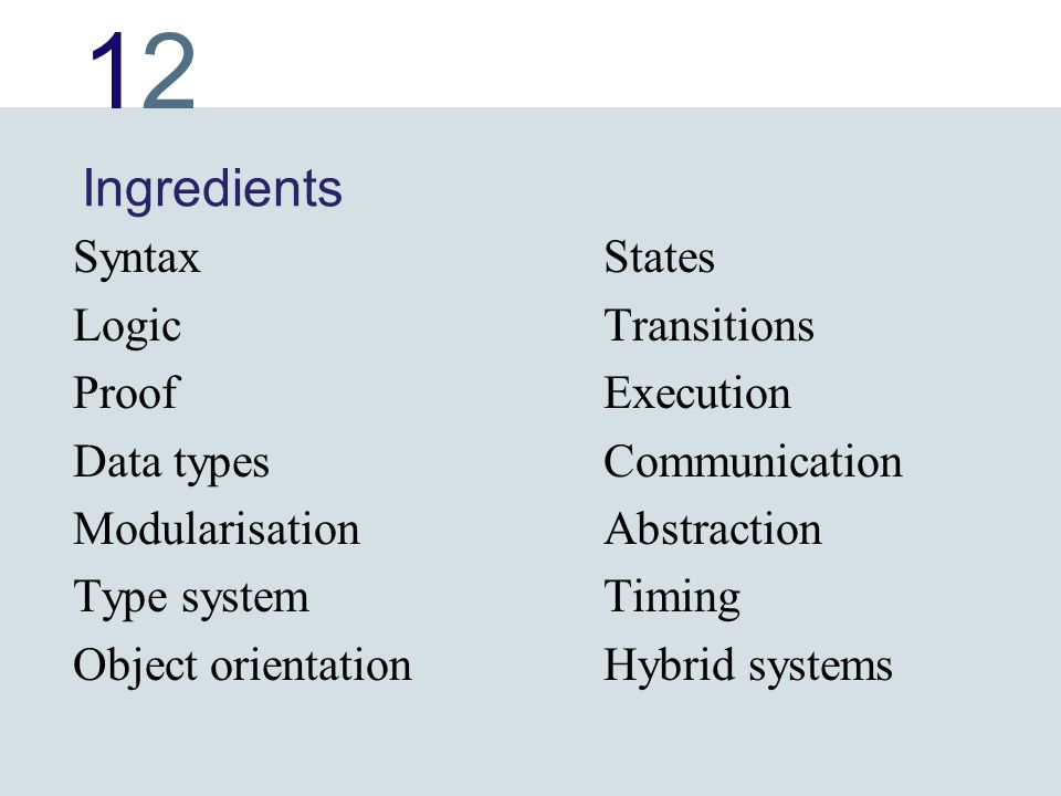 1212 Ingredients SyntaxStates LogicTransitions ProofExecution Data typesCommunication ModularisationAbstraction Type systemTiming Object orientationHybrid systems