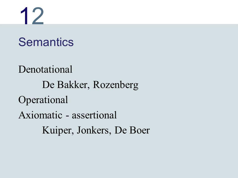 1212 Semantics Denotational De Bakker, Rozenberg Operational Axiomatic - assertional Kuiper, Jonkers, De Boer