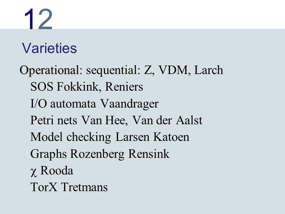 1212 Varieties Operational Operational: sequential: Z, VDM, Larch SOS Fokkink, Reniers I/O automata Vaandrager Petri nets Van Hee, Van der Aalst Model checking Larsen Katoen Graphs Rozenberg Rensink  Rooda TorX Tretmans