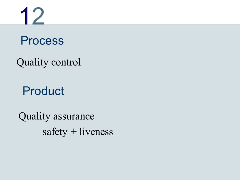1212 Quality control Process Product Quality assurance safety + liveness