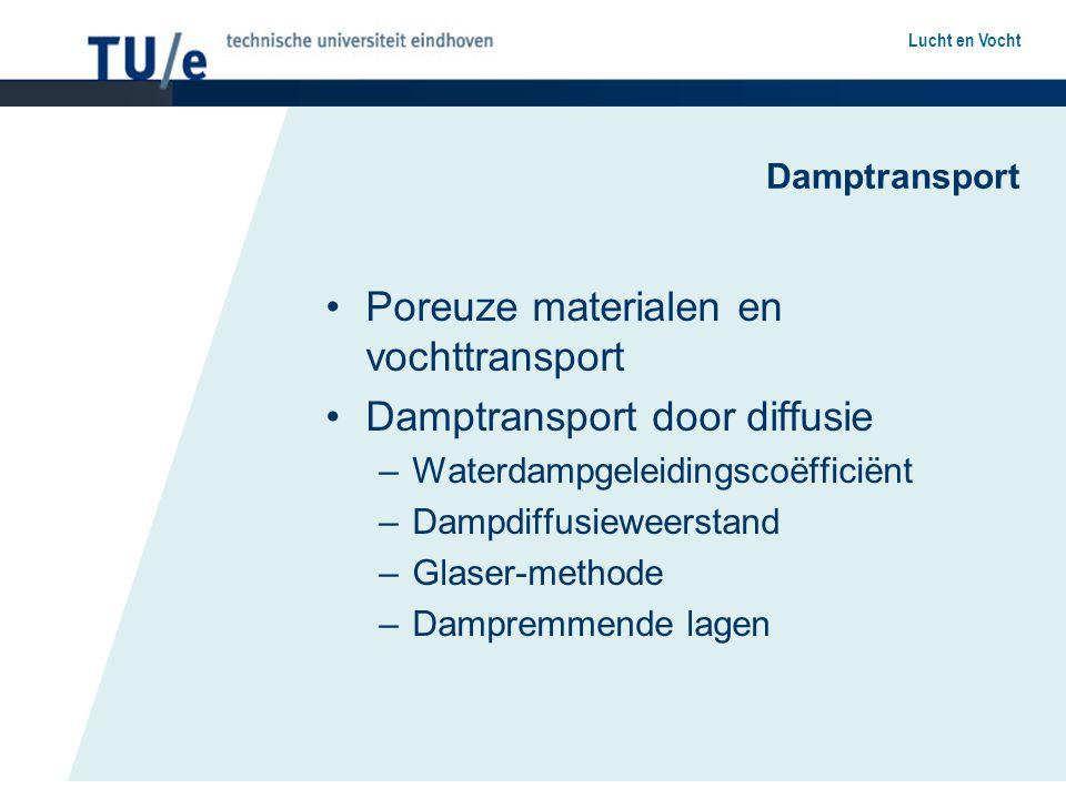Lucht en Vocht Waterdampdiffusie in materiaal  = dampdiffusieweerstandsgetal [-]