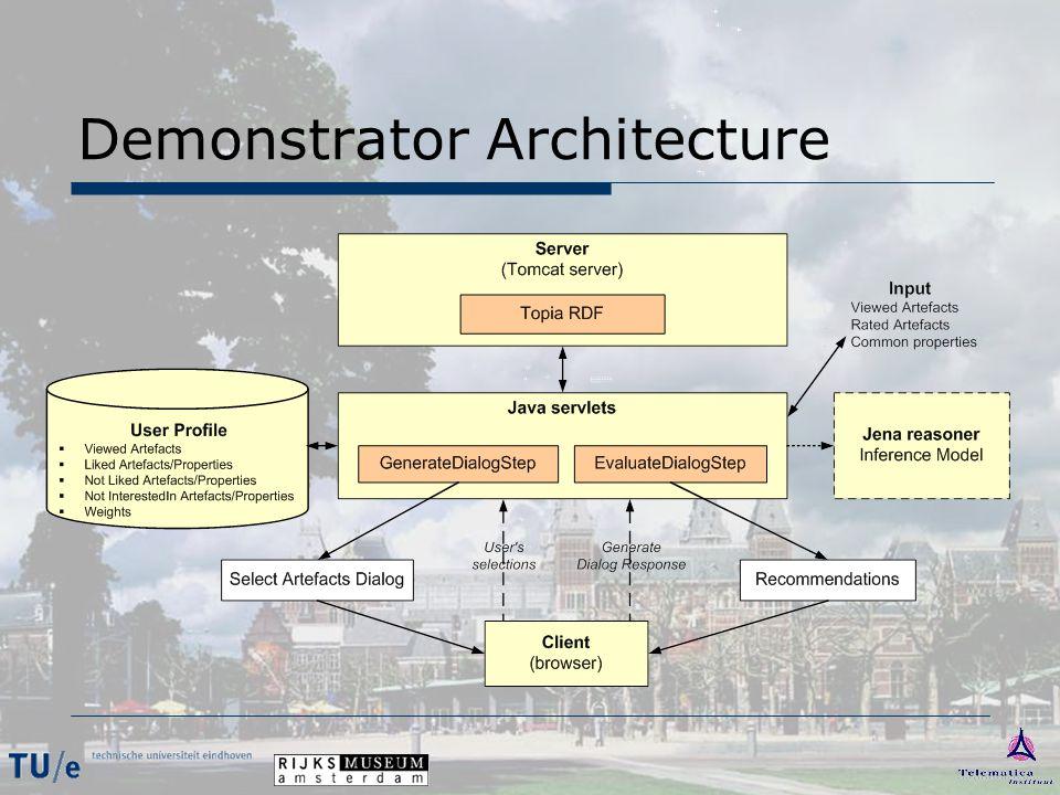 Demonstrator Architecture