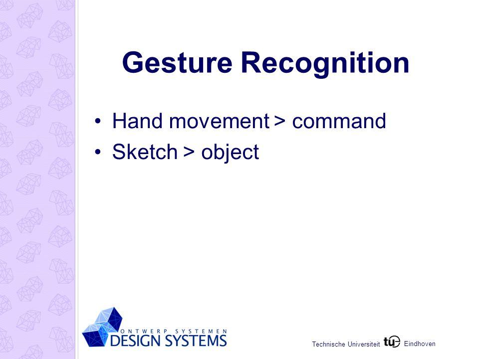 Eindhoven Technische Universiteit Voice Recognition Speech interpretation Command recognition