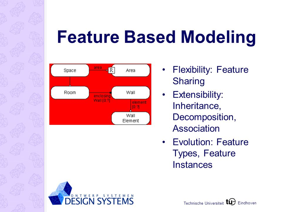 Eindhoven Technische Universiteit Feature Based Modeling Flexibility: Feature Sharing Extensibility: Inheritance, Decomposition, Association Evolution: Feature Types, Feature Instances