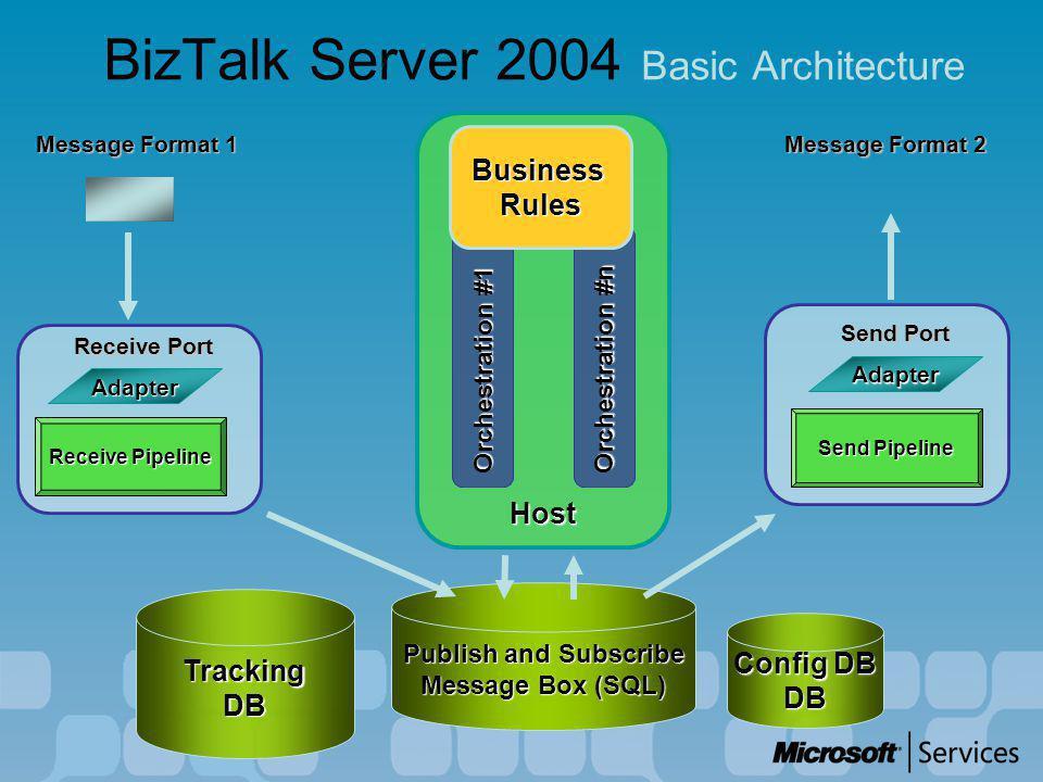 Adapter Receive Port Adapter Host BizTalk Server 2004 Basic Architecture Orchestration #1 Orchestration #n Send Port TrackingDB Config DB DB BusinessR