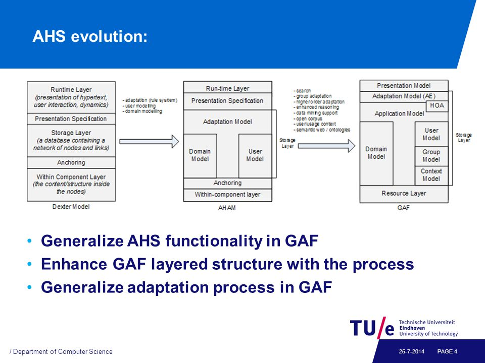 Rotating GAF layered model: / Department of Computer Science PAGE 525-7-2014 GAF aligns the order of the layers in the system according to the classification of AH methods and techniques Rotate layered structure of GAF and match with adaptation process flowcharts GAF layered structure