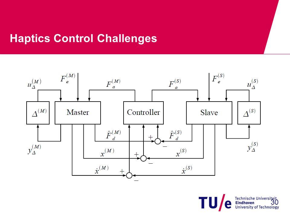 Haptics Control Challenges 30