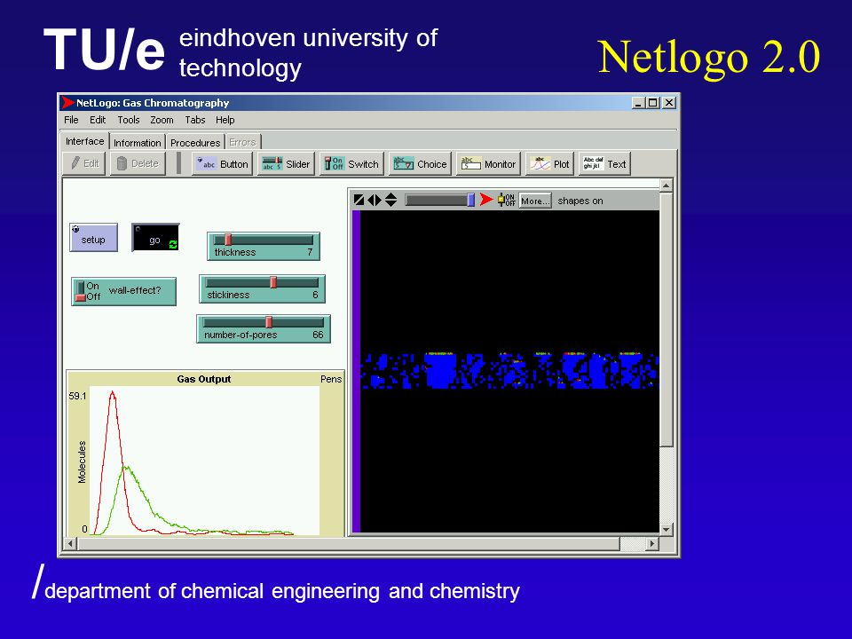 TU/e eindhoven university of technology / department of chemical engineering and chemistry Netlogo 2.0