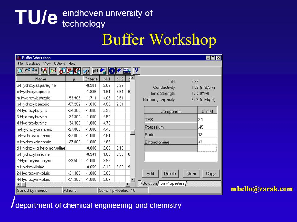 TU/e eindhoven university of technology / department of chemical engineering and chemistry Buffer Workshop mbello@zarak.com