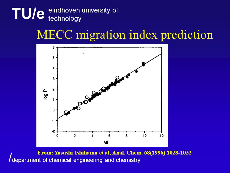 TU/e eindhoven university of technology / department of chemical engineering and chemistry MECC migration index prediction From: Yasushi Ishihama et a