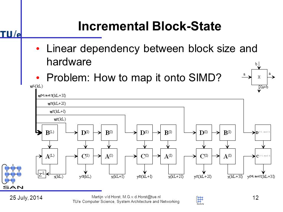 25 July, 2014 Martijn v/d Horst, M.G.v.d.Horst@tue.nl TU/e Computer Science, System Architecture and Networking 12 Incremental Block-State Linear dependency between block size and hardware Problem: How to map it onto SIMD