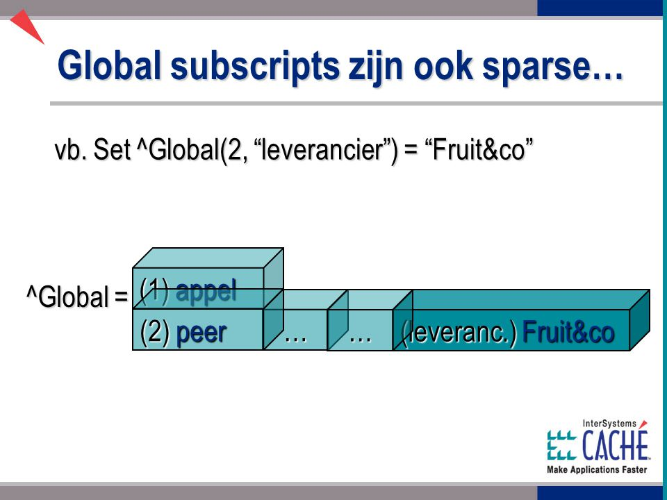 "vb. Set ^Global(2, ""leverancier"") = ""Fruit&co"" ^Global = (leveranc.) Fruit&co … (1) appel (2) peer … Global subscripts zijn ook sparse…"