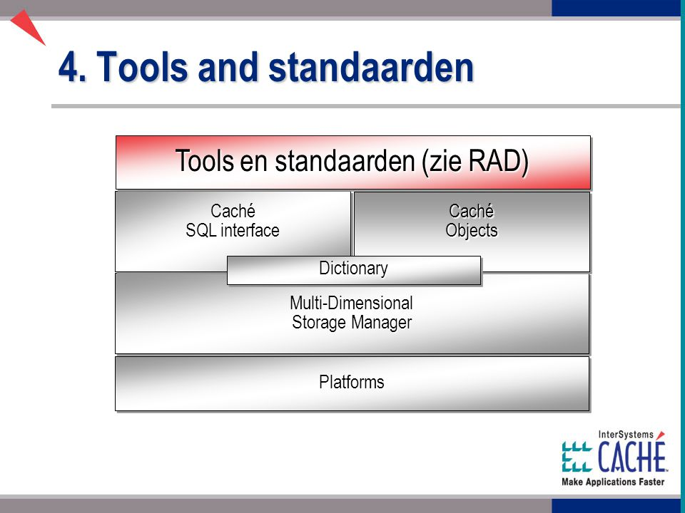 4. Tools and standaarden Multi-Dimensional Storage Manager Caché Objects Caché SQL interface DictionaryDictionary PlatformsPlatforms Tools en standaar