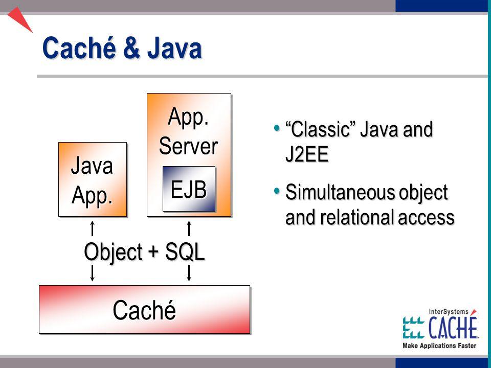 Caché & Java CachéCaché Java App.