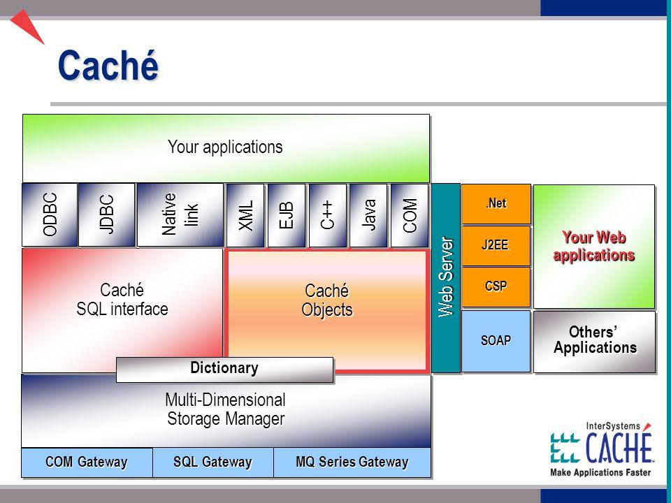Caché Multi-Dimensional Storage Manager Caché SQL interface Your applications Caché Objects DictionaryDictionary XMLXML EJBEJB C++C++ JavaJava COMCOM ODBCODBC JDBCJDBC NativelinkNativelink.Net.Net J2EEJ2EE CSPCSP Web Server SOAPSOAP Others' Applications Your Web applications COM Gateway SQL Gateway MQ Series Gateway