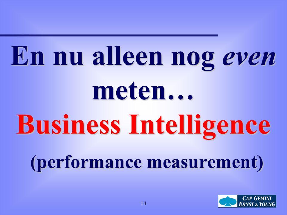 14 En nu alleen nog even meten… Business Intelligence (performance measurement)