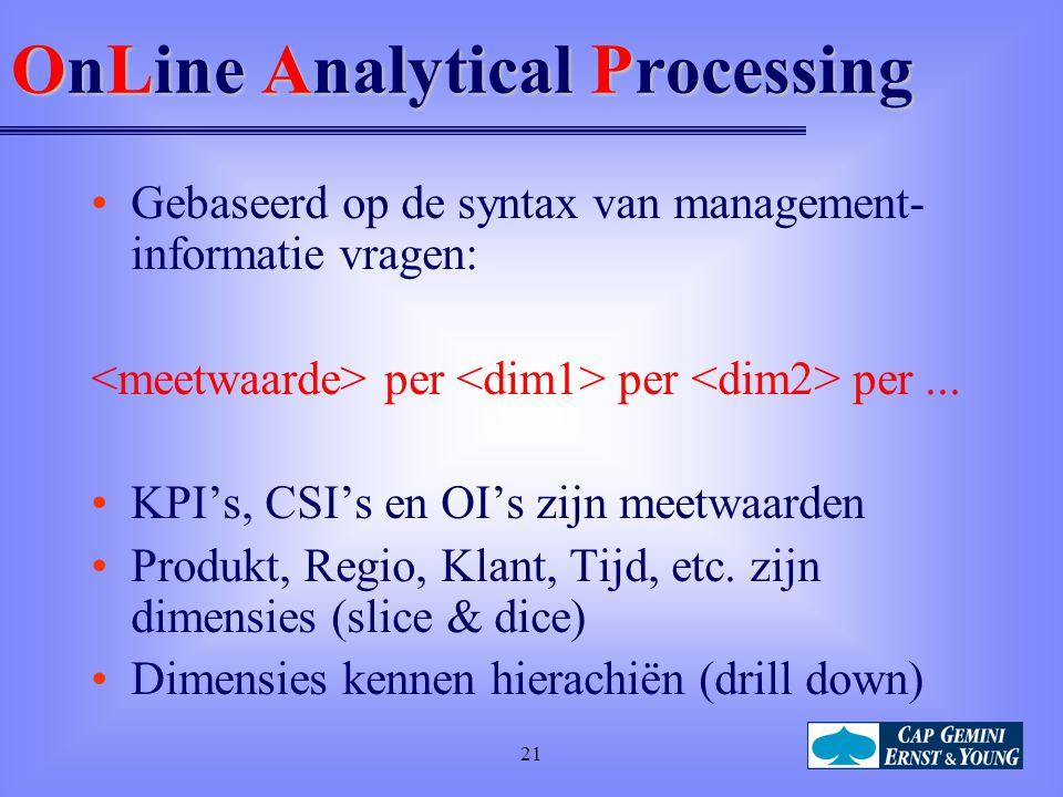 21 OnLine Analytical Processing Gebaseerd op de syntax van management- informatie vragen: per per per...