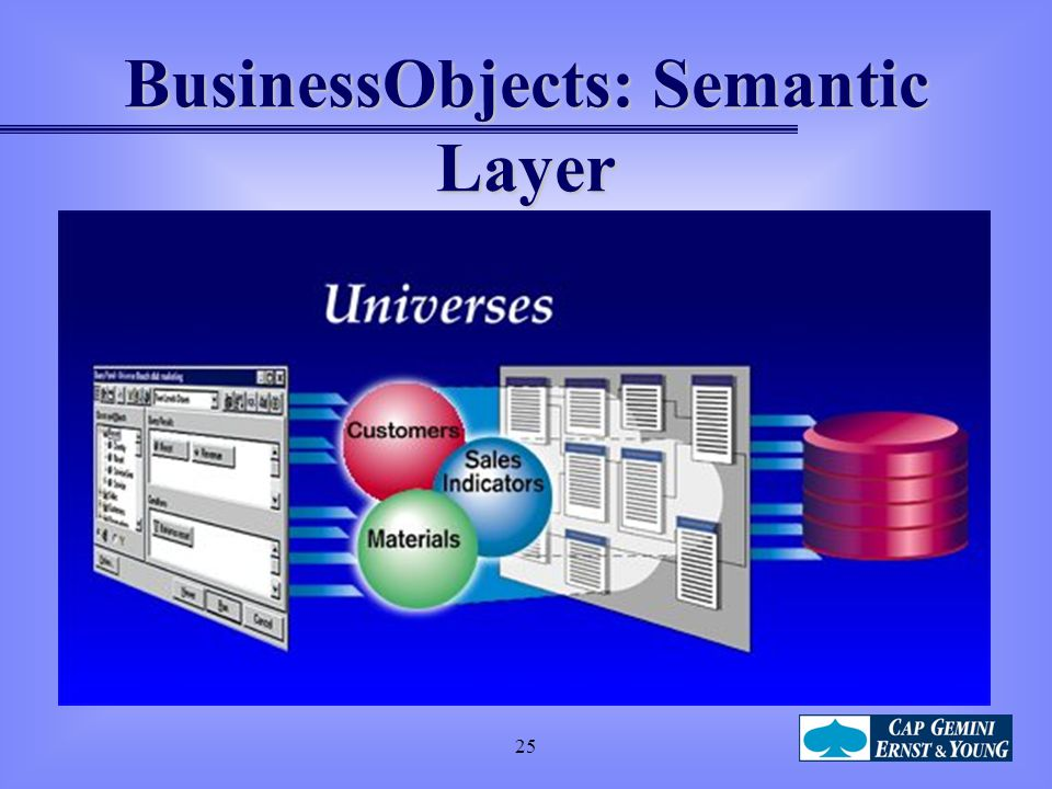 25 BusinessObjects: Semantic Layer