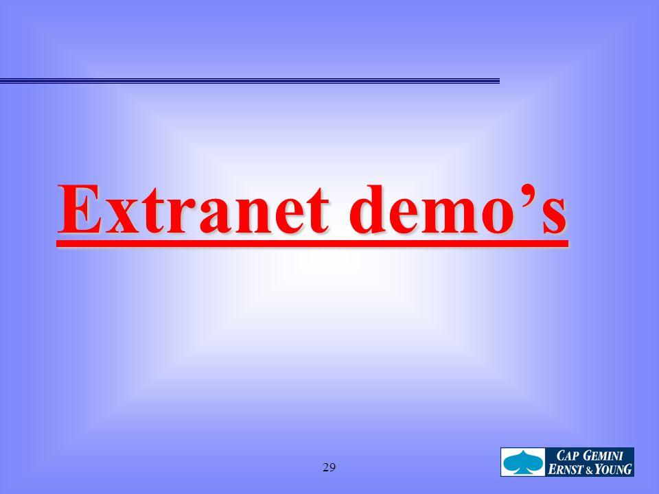 29 Extranet demo's Extranet demo's