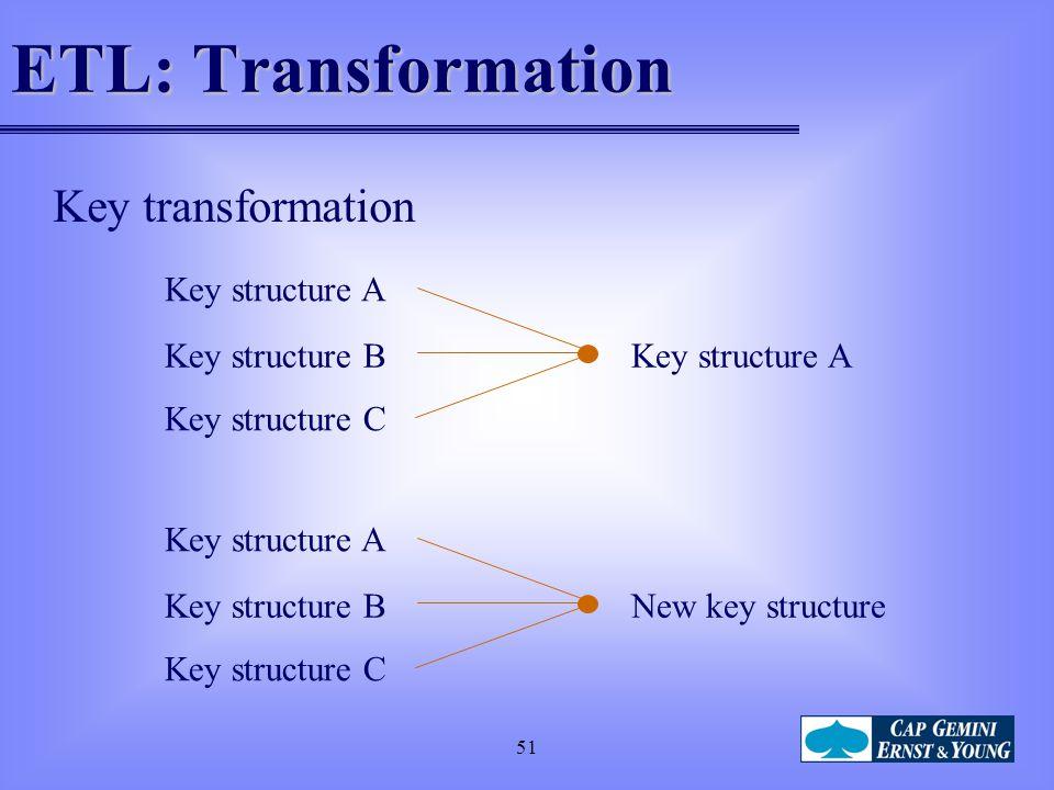 51 ETL: Transformation Key structure A Key structure B Key structure C Key structure A Key structure B Key structure C New key structure Key transformation