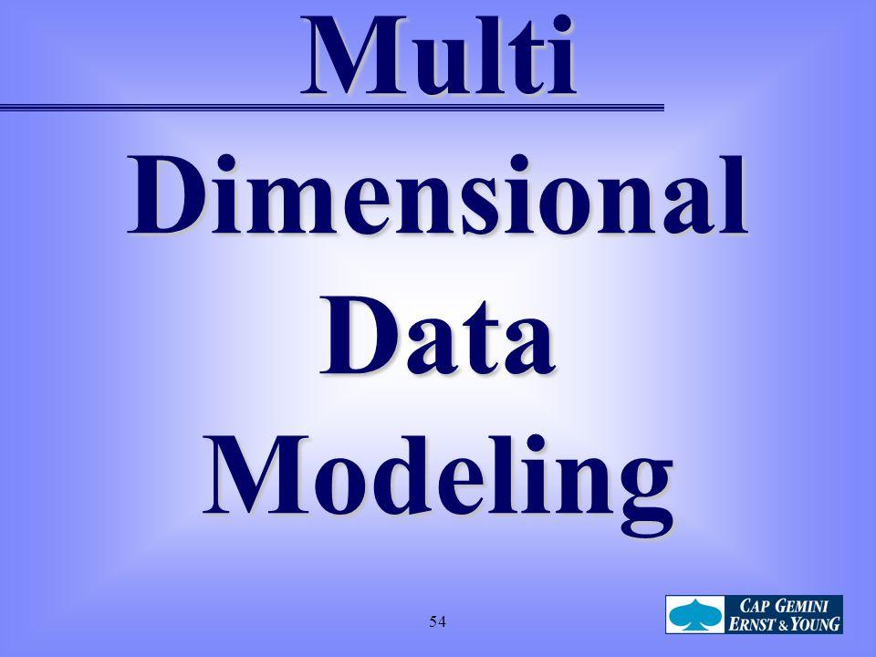 54 Multi Dimensional Data Modeling
