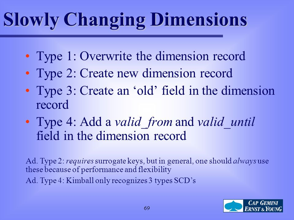 69 Slowly Changing Dimensions Type 1: Overwrite the dimension record Type 2: Create new dimension record Type 3: Create an 'old' field in the dimensio