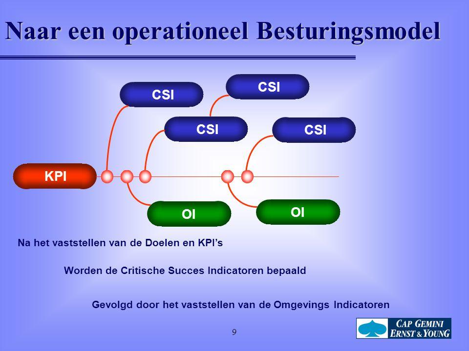 9 Naar een operationeel Besturingsmodel KPI Na het vaststellen van de Doelen en KPI's CSI Worden de Critische Succes Indicatoren bepaald OI Gevolgd door het vaststellen van de Omgevings Indicatoren