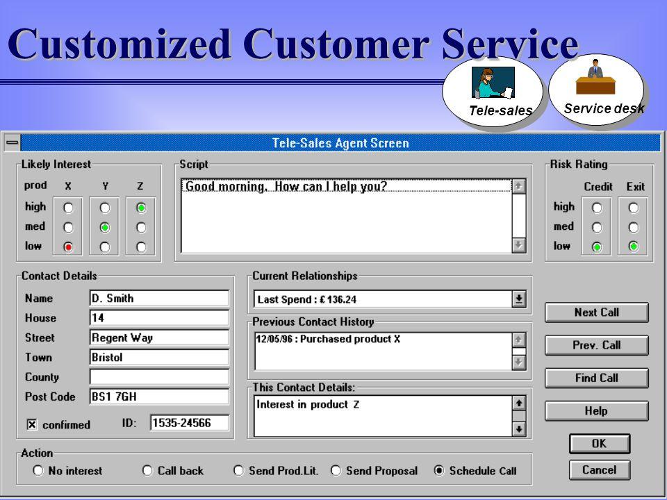 94 Tele-sales Service desk Customized Customer Service