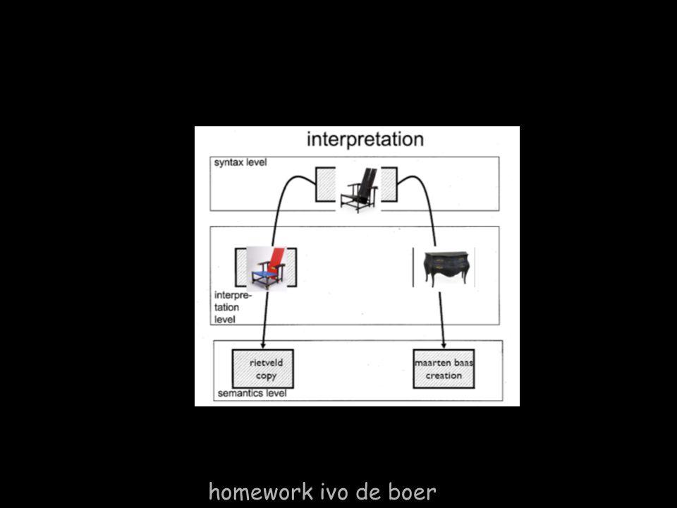 homework ivo de boer