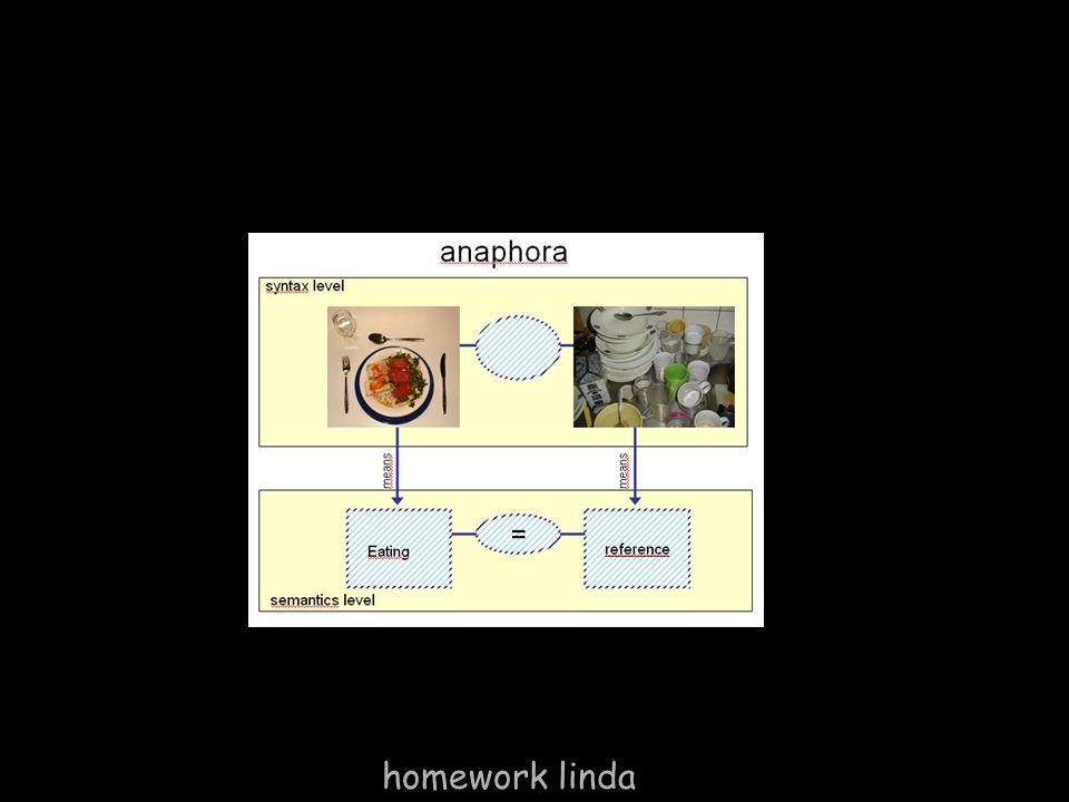 homework sander kruitwagen